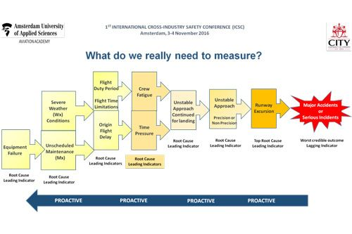 Ilias Panagopoulos. What-do-we-really-need-to-measure