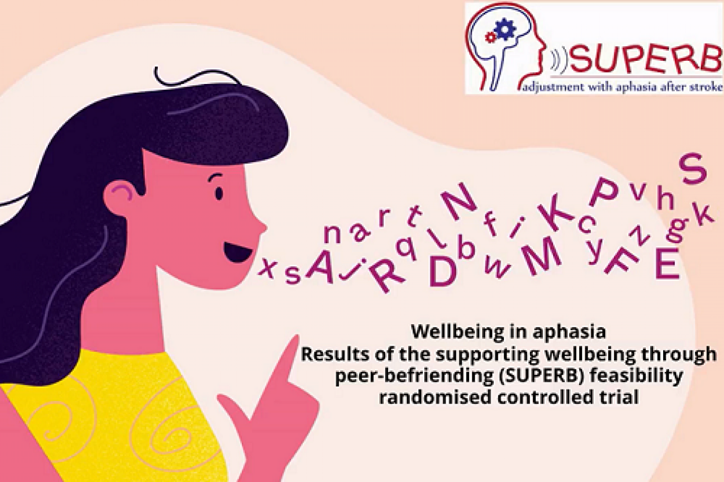 Logo and full title for the SUPERB trial of peer befriending in aphasia
