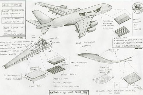 Team Multifun's sketch