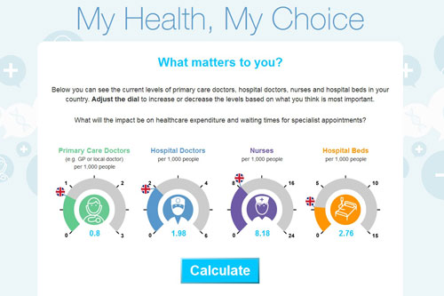 My Health, My Choice