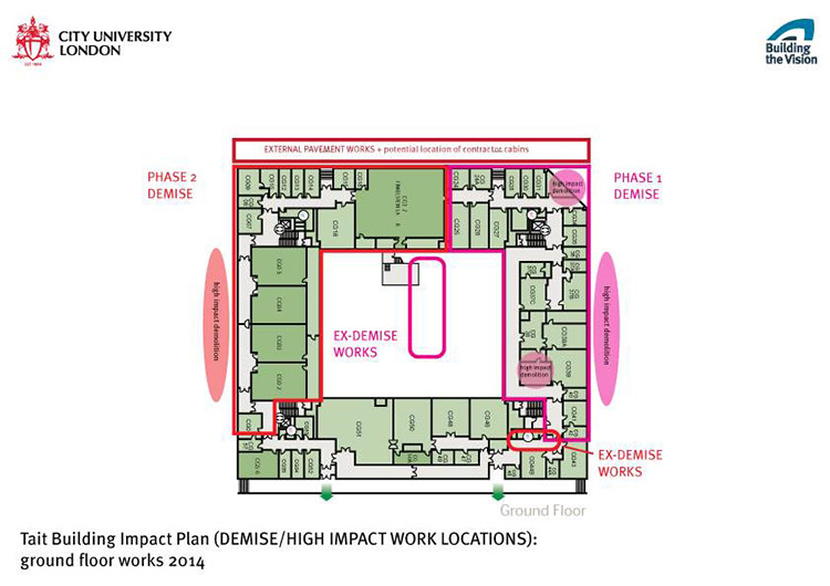 Building Impact Plan