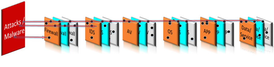 Digital image representing a cyber/malware attack
