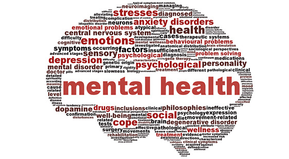 A word cloud with words related to mental health in the shape of a human brain