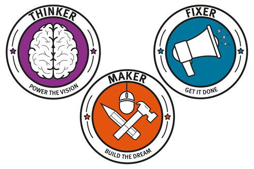 Three icons: 'Thinker - power the vision' (a brain), 'Maker - build the dream' (PC mouse, pencil and hammer) and 'Fixer - get it done' (loudspeaker).