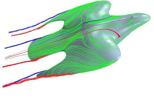 Aerodynamics model